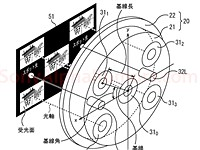 Shoot now, focus later: multi-view lens patent is Sony's latest foray in to light field photography