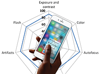 DxOMark Mobile report: Apple iPhone 6s