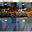 Samsung details new 65/14nm stacked sensor design for improving power efficiency, density of mobile image sensors