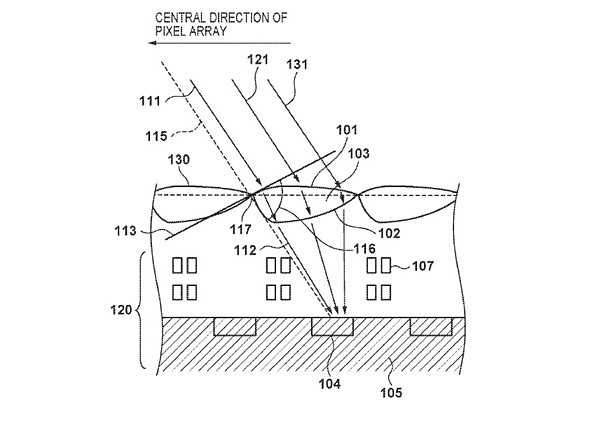 Canon applies to patent double-sided micro lenses designed for better edge performance 1