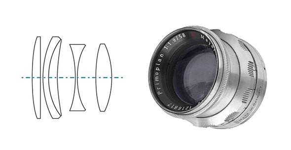 Meyer Optik brings back the Primoplan 58 F1.9 on Kickstarter 1