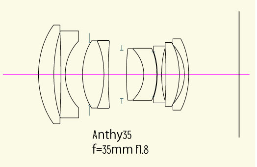 Yasuhara announces Anthy 35mm F1.8 lens for Canon RF, Nikon Z and Sony E mount cameras