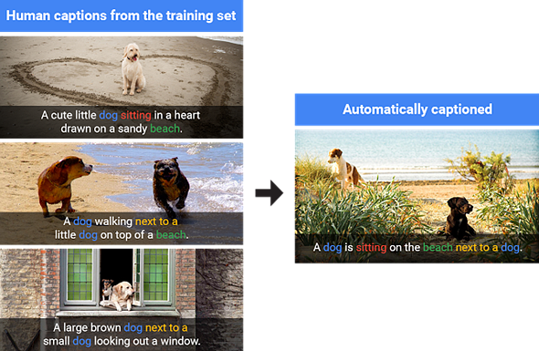 Google algorithm can caption images with 93.9 % accuracy 2