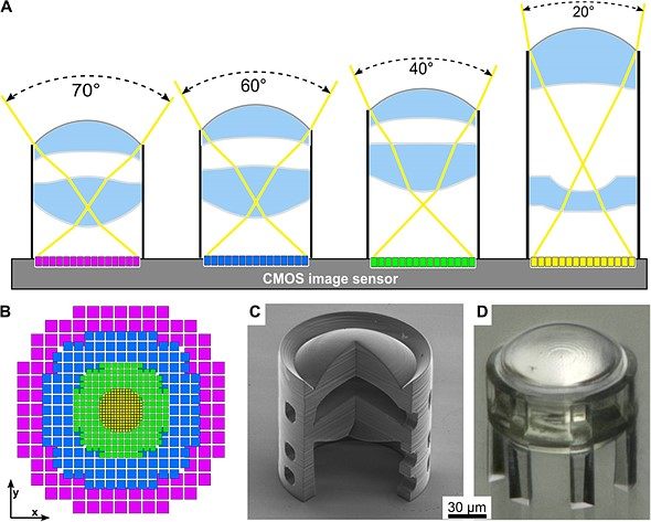This CMOS sensor with 3D-printed microlenses is designed ...   590 x 473 jpeg 77kB