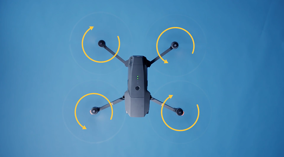 This video explains the science behind how camera drones fly