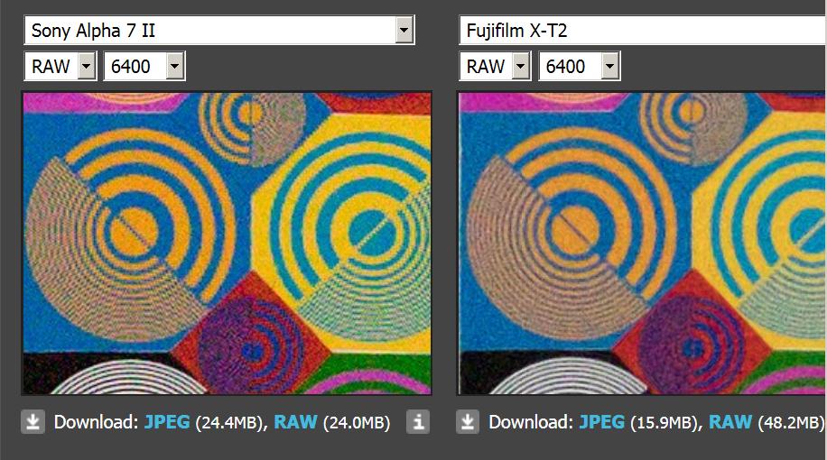 fuji xt2 vs xt3 dynamic range
