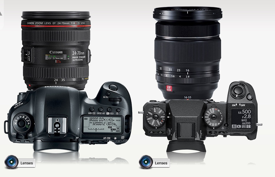 Considering Switching from 5D Mark IV to X-H1, crazy