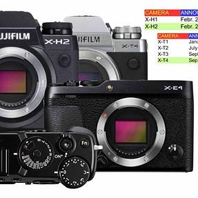 Fujifilm X Camera Replacement Timeline
