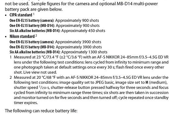 EN-EL15 Battery Aging Logic - is it calendar based?: Nikon