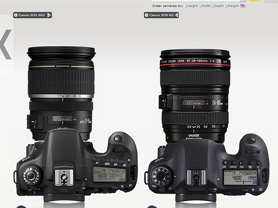 The Full Frame Myths: Open Talk Forum: Digital Photography Review