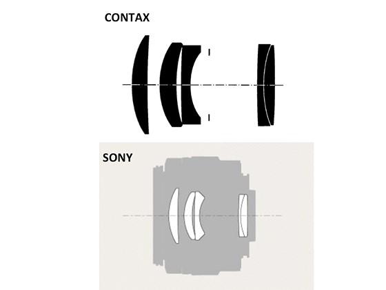 Re: Small telephoto for travel?: Sony Alpha Full Frame E-mount Talk ...