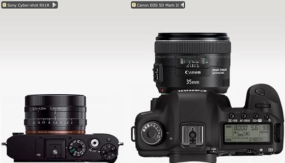 Re: Inferiority Complex: Sony Alpha Full Frame E-mount Talk Forum ...