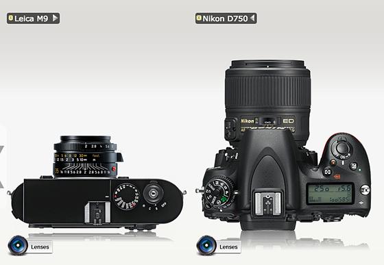 If they ditch the F-mount..: Nikon FX SLR (DF, D1-D5, D600-D850 ...