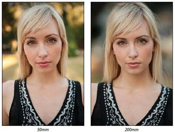 Facial Distortion Of Various Focal Lengths For Headshots Nikon Slr Lens Talk Forum Digital Photography Review