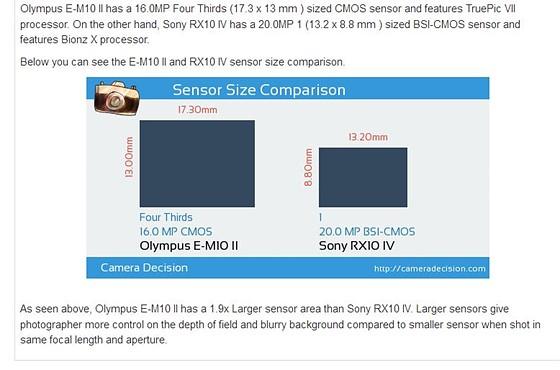 Re Sensor Comparison Size Rx10 Iv Vs Oly Em10 Ii Sony Cyber Shot Talk Forum Digital Photography Review
