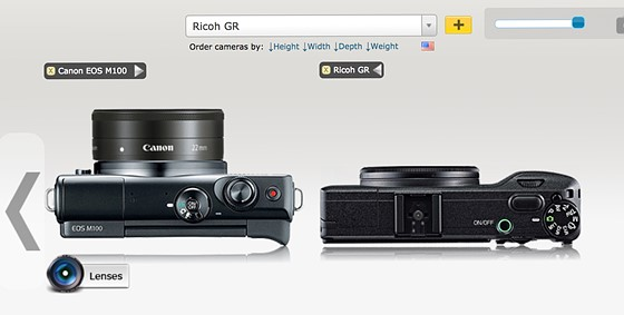 Re: For Ricoh GR users - what other compact cameras would you ... What To Replace Gr With on