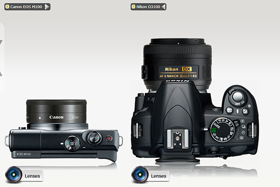 Can\'t decide between M100, M6 or M50 ? :(: Canon EOS M Talk Forum ...
