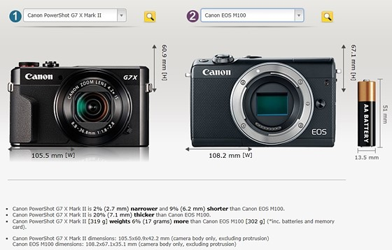 Price: G7X II vs M100: Canon PowerShot Talk Forum: Digital