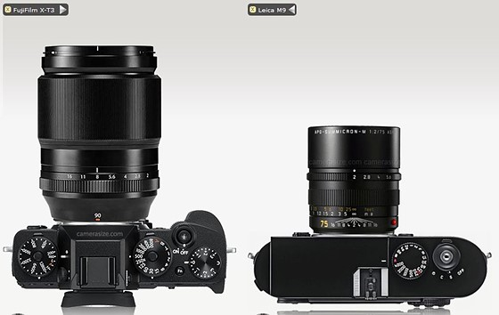 Re: The future of Fuji lens roadmap: some exciting stuff