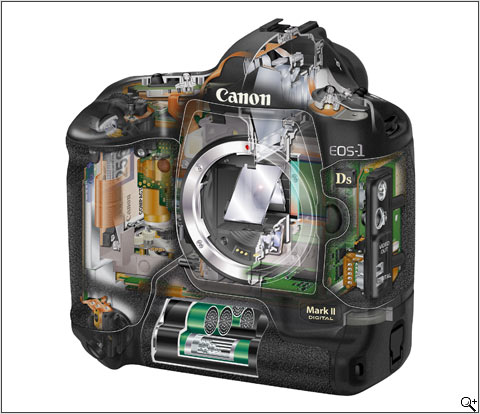 Canon Eos 1ds Mark Ii Review Digital Photography Review