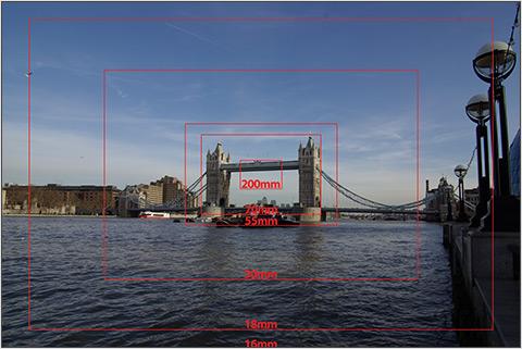 Digital camera lens buying guide: Digital Photography Review