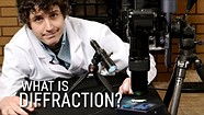 What is Diffraction in Photography?